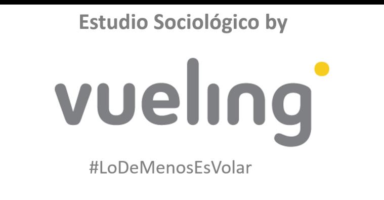 Estudio Sociologico by Vueling. Vueling la lia parda. Vueling basta. yo no soy gente
